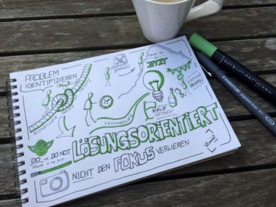 Lösungsorientiert denken und handeln - VitaminP Titelbild Sketchnote