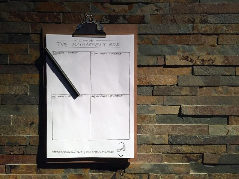 Richtig Prioritäten setzen - Coveys Time Management Matrix VitaminP Titelbild