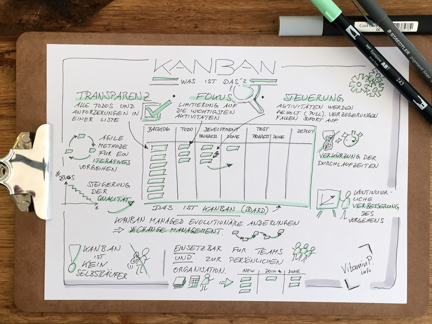 Kanban VitaminP.info