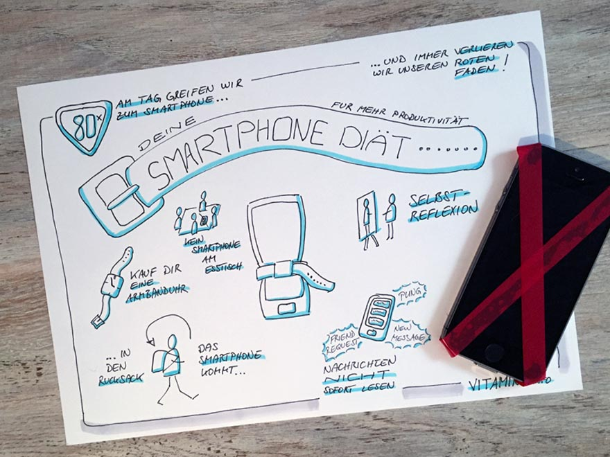 Smartphone Diät VitaminP.info