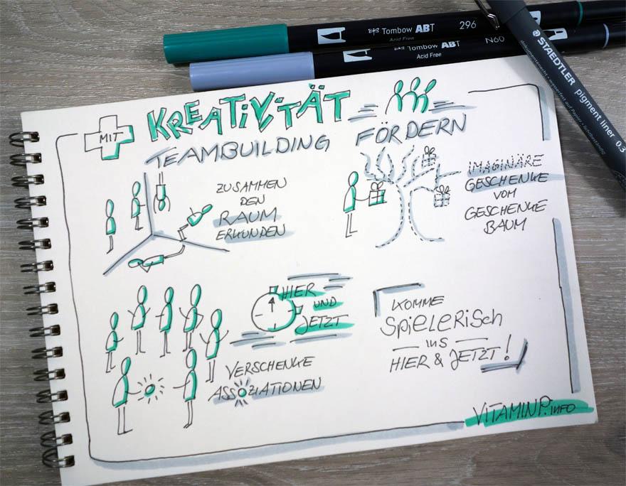 Kreativitaet foerdert Teambuilding Sketchnote VITAMINP.info