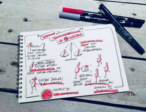 Motivation für's Selfmarketing // Gastbeitrag von Sabine Ruthenfranz