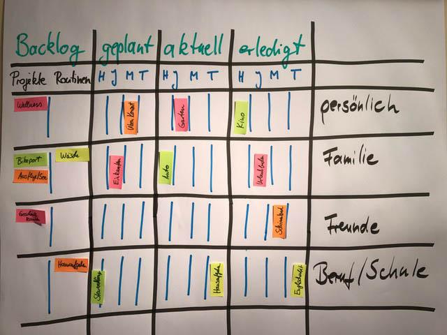 Mit einem Familienboard die Aktivitäten visualisieren