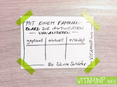 Familien-Kanban-Board Dr Silvia Schäfer VITAMINP.info