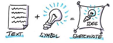 Vom Entwurf zu Sketchnotes -Text, Symbol, Visualisieren - VITAMINP.info