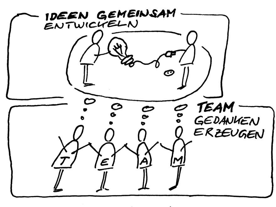 change management startet mit dir - Ideen im Teamwork entwickeln - VITAMINP.info