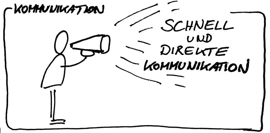 change management startet mit dir - schnelle Kommunikation - VITAMINP.info