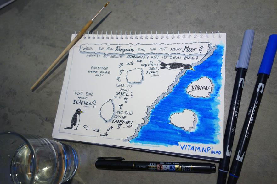Was sind meine Stärken? Sketchnote VITAMINP.info