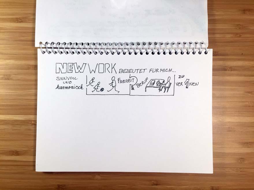 NEW WORK bedeutet fuer mich... - Sketchnote 01 - VITAMINP.info