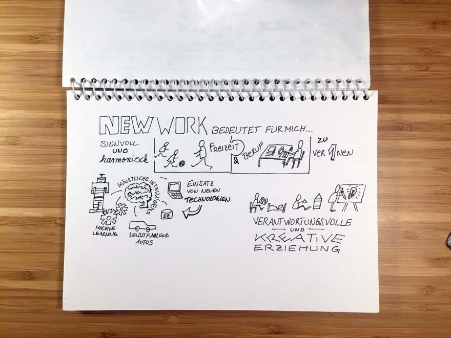 NEW WORK bedeutet fuer mich... - Sketchnote 02 - VITAMINP.info