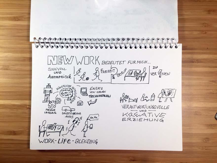 NEW WORK bedeutet fuer mich... - Sketchnote 03 - VITAMINP.info