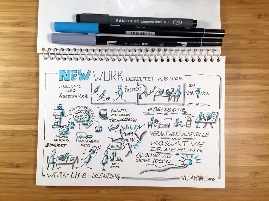 NEW WORK bedeutet fuer mich... - Sketchnote 05 - VITAMINP.info