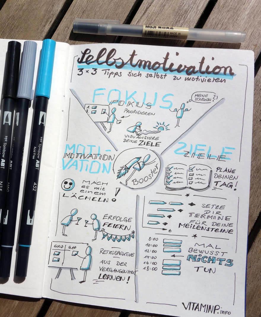 Selbstmanagement 3x3 Tipps sich selbst zu motivierenl Sketchnote VITAMINP.info
