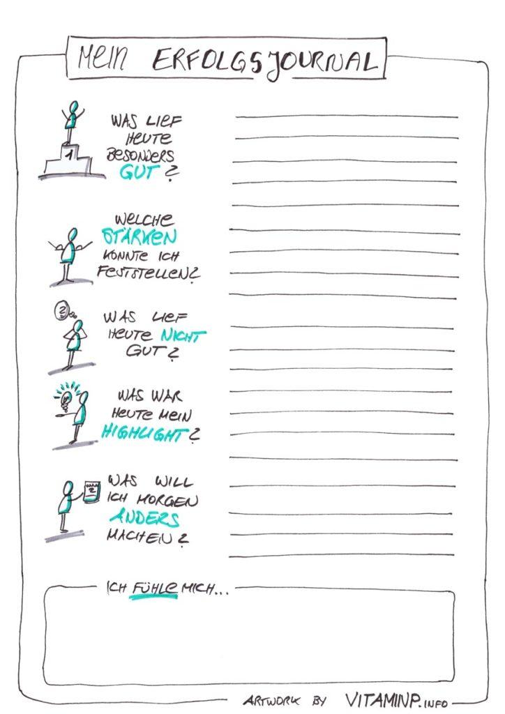 Erfolgsjournal - Template - Sketchnote - VITAMINP.info