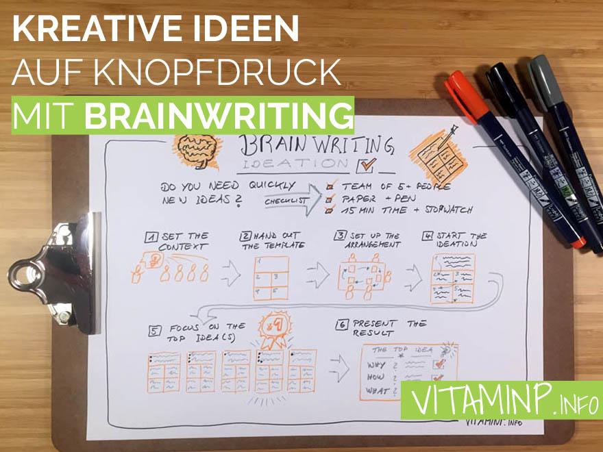Kreative Ideen auf Knopfdruck - Title - Sketchnotes VITAMINP.info