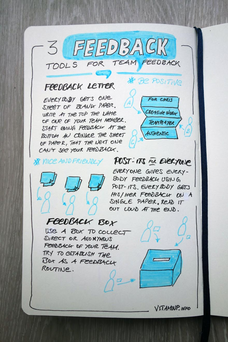 3 Feedback Tools für Feedback im Team - Sketchnote - VITAMINP.info