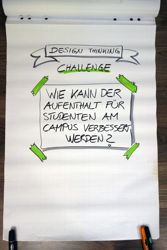 DesignThinking Flipchart Challenge Sketchnote VITAMINP.info