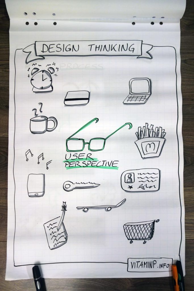 DesignThinking Flipchart UserCentric Sketchnote VITAMINP.info