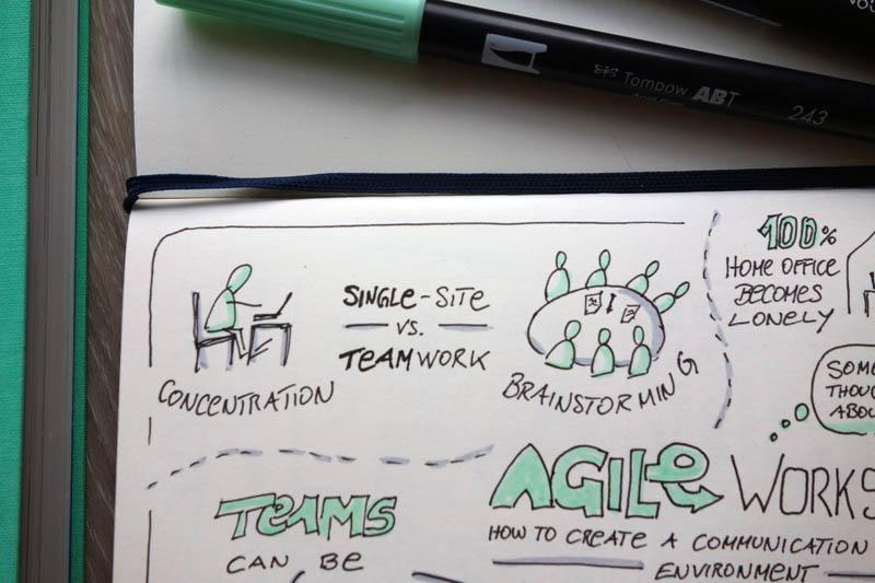 Agile Teams brauchen Raum - Einzelplatz-Teamwork - Sketchnote - VITAMINP.info