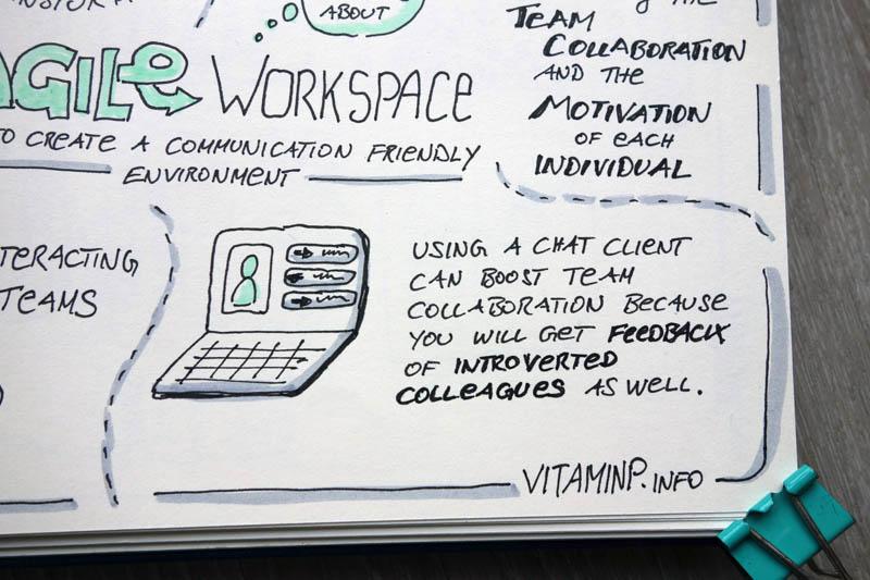 Agile Teams brauchen Raum - Kommunikation Chat - Sketchnote - VITAMINP.info