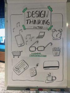 Design Thinking Intro - Workshop - VITAMINP.info