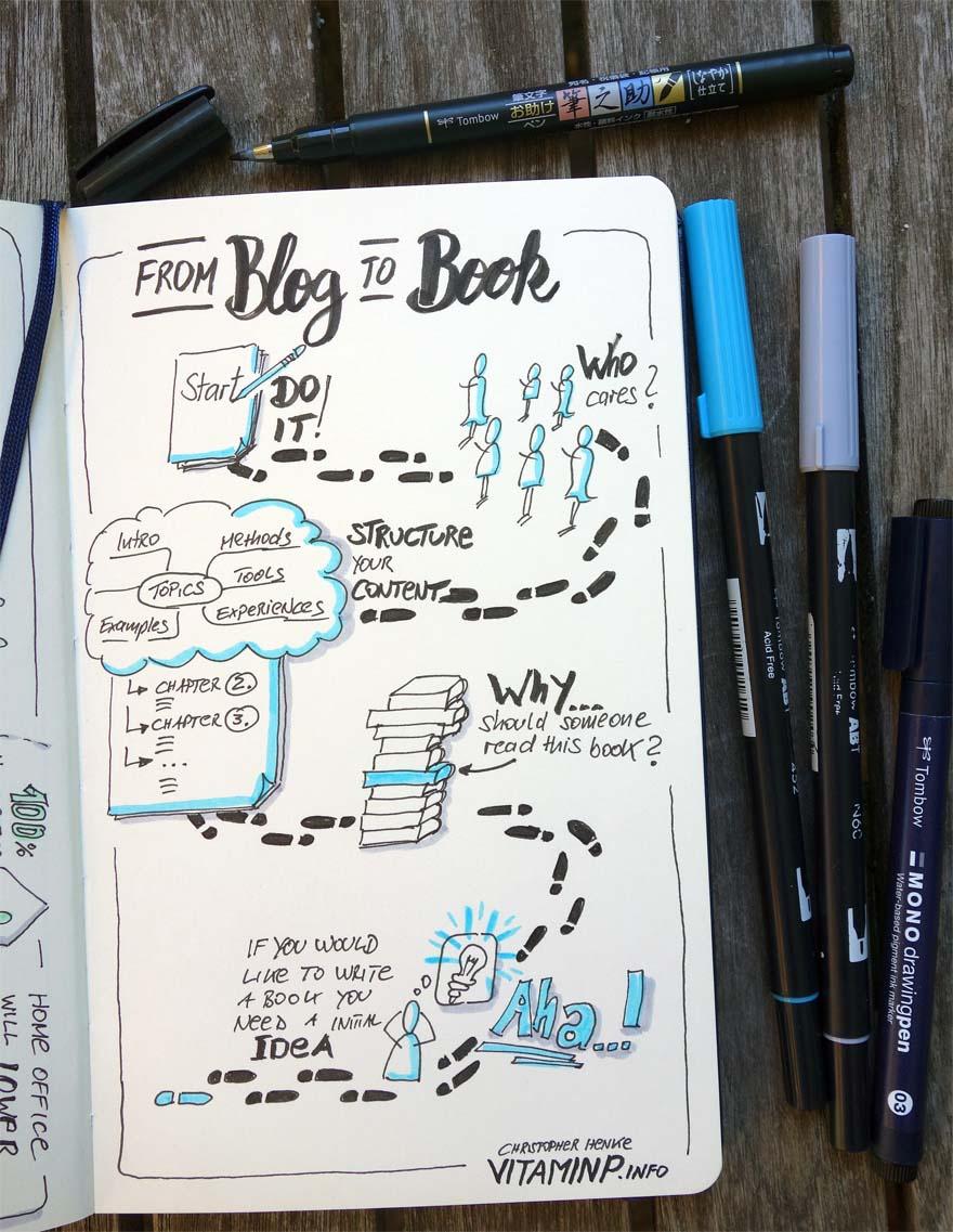 Vom Blog zum Buch - Sketchnote - VITAMINP.info
